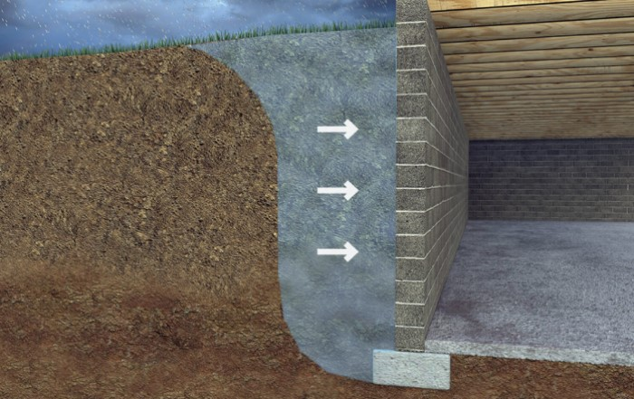 Bowed-Walls-in-the-Basement-Average-Cost-of-Foundation-Repair