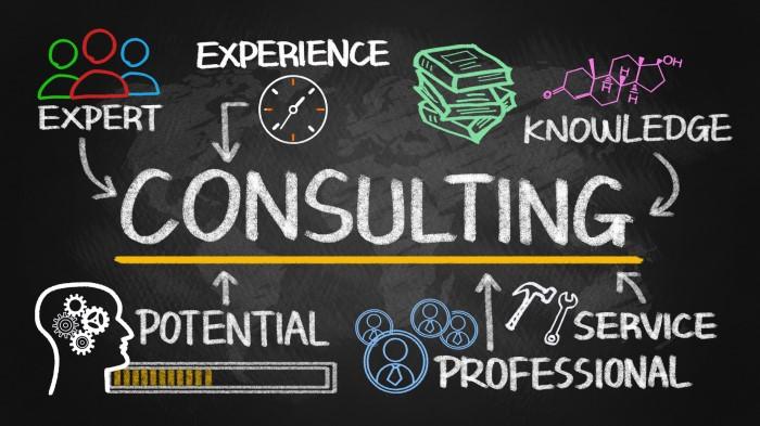 Marketing Consultant Skills